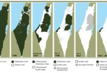 Changing Control of Land, 1917-2017. Credit: BADIL Resource Center for Palestinian Residency & Refugee Rights