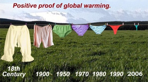 Global Warming - the Evidence. Artist: Uploadet on August 31, 2006 by Paul Ashton. (CC BY-SA 2.0).