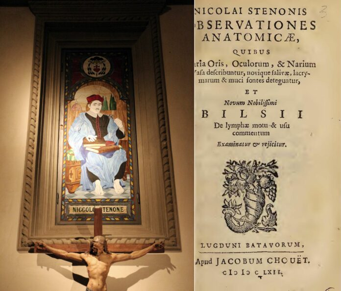 Nicolaus Steno (1638-1686), Danish Scientist, anatom, geologist, and Catolic bishop. (Left:) Interior of the Basilica of San Lorenzo (Florence) with painting of Nicolaus Steno. Photo: Taken 7 July 2016 by Sailko. (CC BY 3.0). (Right:) Frontpage of the book: Nicolai Stenonis Observationes anatomicae, quibus varia oris, oculorum, et narcium vasa describuntur, novique salivae, lacrymarum et muci fontes deteguntur, et novum nobilissimi Bilsii de lymphae motu et usu commentum examinatur et rejicitur. (Nicolai Stenonis anatomical observations, in which several of the mouth, eyes, and numbness articles describe the new saliva, tears and mucus sources are detected, and the new rank Bilsii of water movement and function comment is examined and rejected) Publisher: Lugduni Batavorum : Apud Jacobum Chouët, 1662. Public Domain.